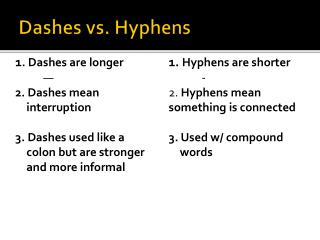 Dashes vs. Hyphens