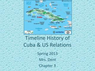 Timeline History of  Cuba & US Relations
