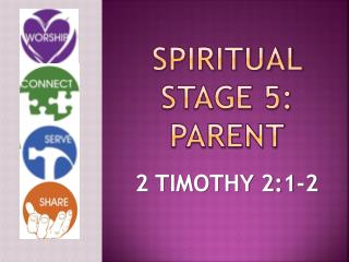 Spiritual stage 5: parent