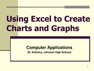 Using Excel to Create Charts and Graphs