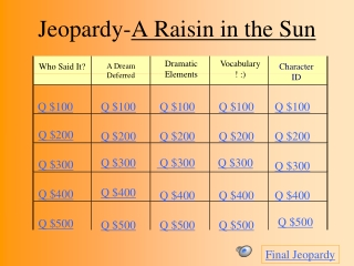 A Raisin in The Sun Jeopardy