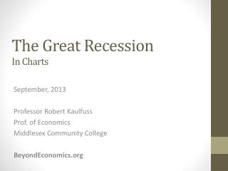 The Great Recession In Charts