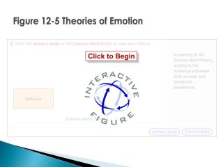 Figure 12-5 Theories of Emotion