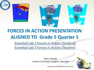 Forces In Action presentation Aligned to  Grade 5 Quarter 1