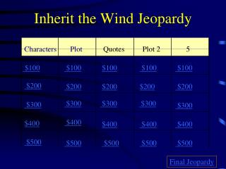 Inherit  the Wind Jeopardy