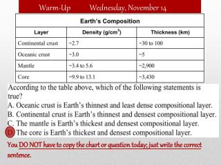 Warm-Up           Wednesday, November 14
