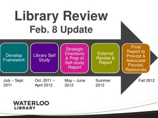 Library Review Feb. 8 Update