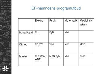 EF-nämndens programutbud