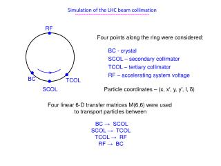 Simulation of  the  LHC beam collimation  --------------------------------------------