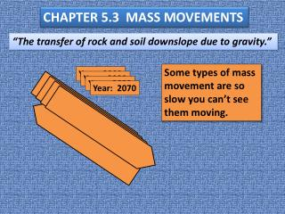 CHAPTER 5.3  MASS MOVEMENTS