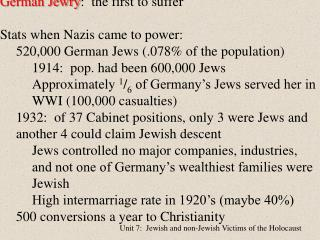 Unit 7:  Jewish and non-Jewish Victims of the Holocaust