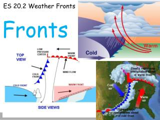 ES 20.2 Weather Fronts