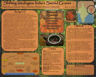 Shifting Ideologies: India's Sacred  Groves