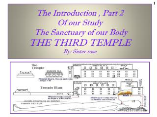 The Introduction  , Part 2  Of our Study  The Sanctuary of our Body THE THIRD TEMPLE
