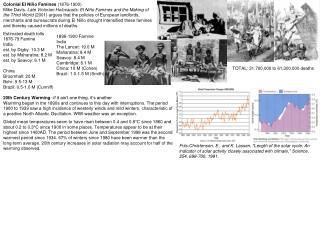 Colonial El Niño Famines (1876-1900)