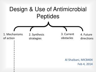 Design & Use of Antimicrobial Peptides