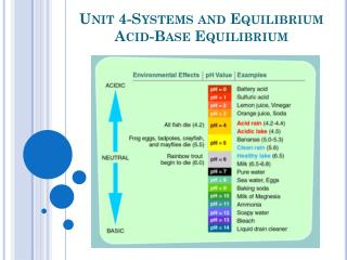 Unit 4-Systems and Equilibrium Acid-Base Equilibrium