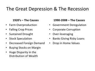 The Great Depression & The Recession