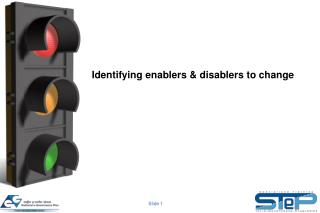 Identifying enablers & disablers to change