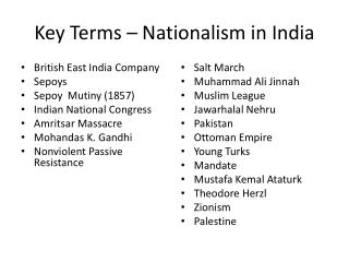 Key Terms – Nationalism in India