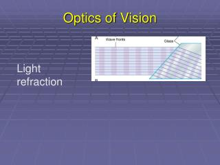 Optics of Vision