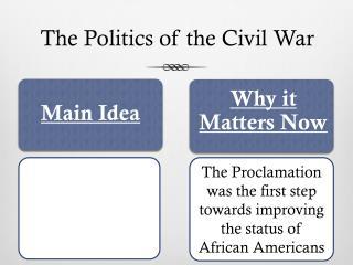 The Politics of the Civil War