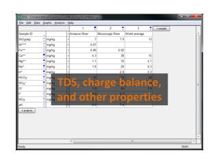 TDS, charge balance, and other properties
