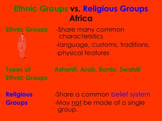 Ethnic Groups  vs.  Religious Groups Africa