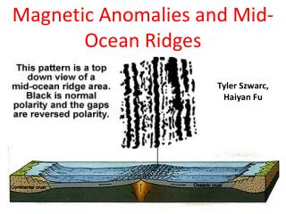 Magnetic Anomalies and Mid-Ocean Ridges