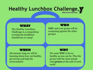 Healthy Lunchbox Challenge