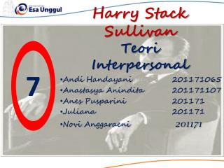 Harry Stack Sullivan Teori  Interpersonal