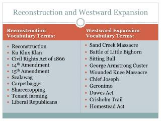 Reconstruction and Westward Expansion