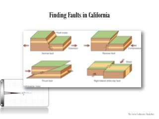 Finding Faults in California