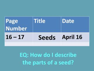EQ: How do I describe the parts of a seed?