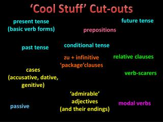'Cool Stuff' Cut-outs