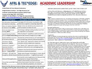 AFRL &  Tec^Edge :    Academic Leadership