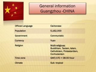 General information Guangzhou -CHINA