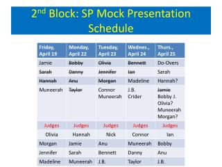 2 nd  Block: SP Mock Presentation Schedule