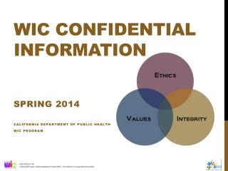 Wic Confidential information