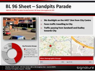 BL 96 Sheet –  Sandpits Parade