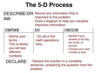 The 5-D Process
