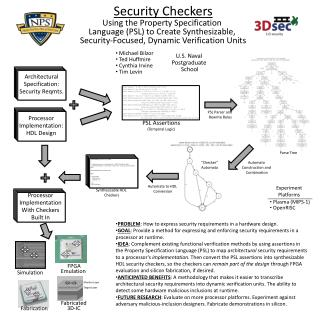 Security Checkers