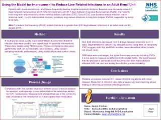 Using the Model for Improvement to Reduce Line Related Infections in an Adult Renal Unit