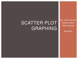 Scatter Plot Graphing