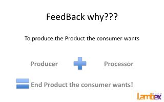 FeedBack why??? To produce the Product the consumer wants