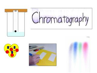 What is Chromatography?