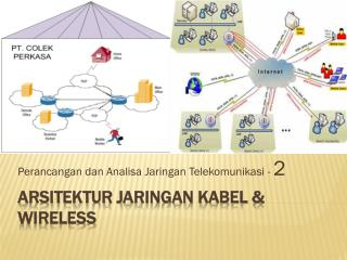 A rsitektur Jaringan kabel & wireless