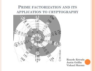 Prime factorization and its application to cryptography