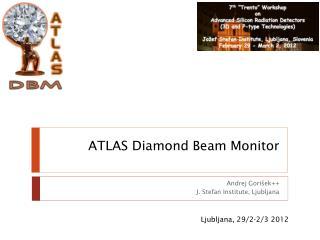 ATLAS Diamond Beam Monitor