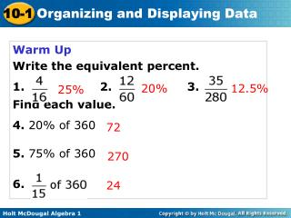 Warm Up Write the equivalent percent. 1. 2.  3.  Find each value. 4.  20% of 360 5.  75% of 360 6.
